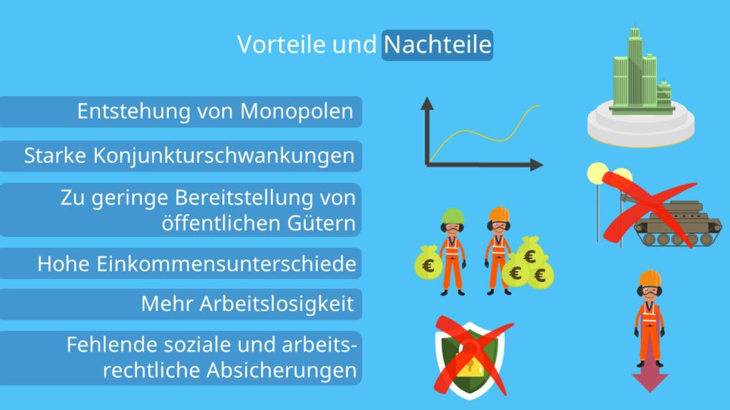 Freie Marktwirtschaft - Nachteile, Pro und contra, negativ, Merkmale