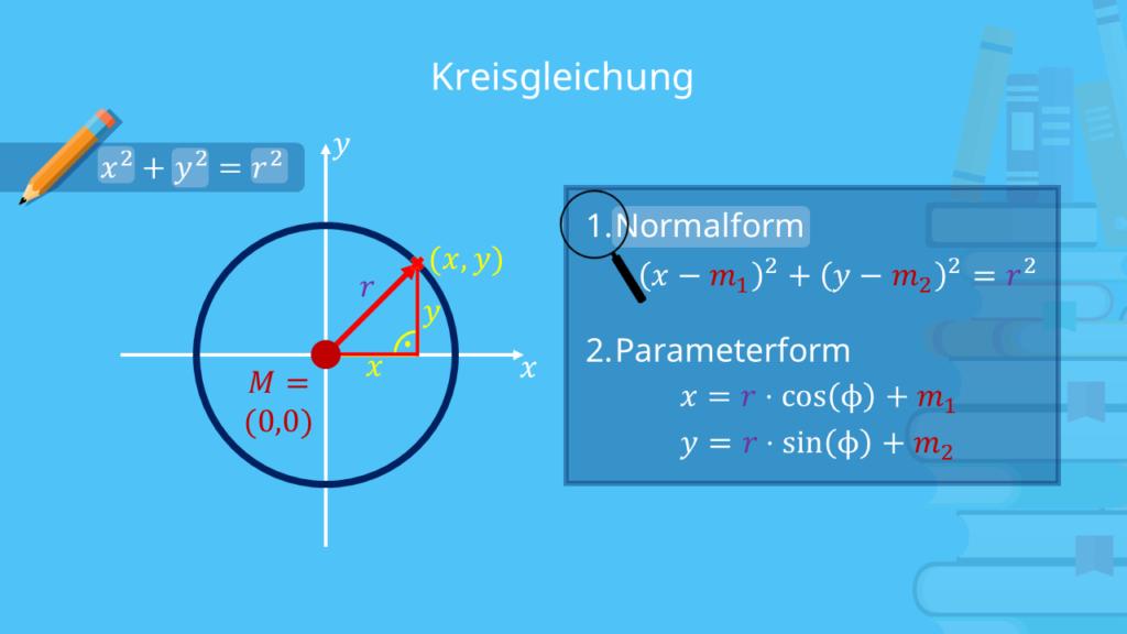 Kreisgleichung in Normalform, Berechnen, Formel