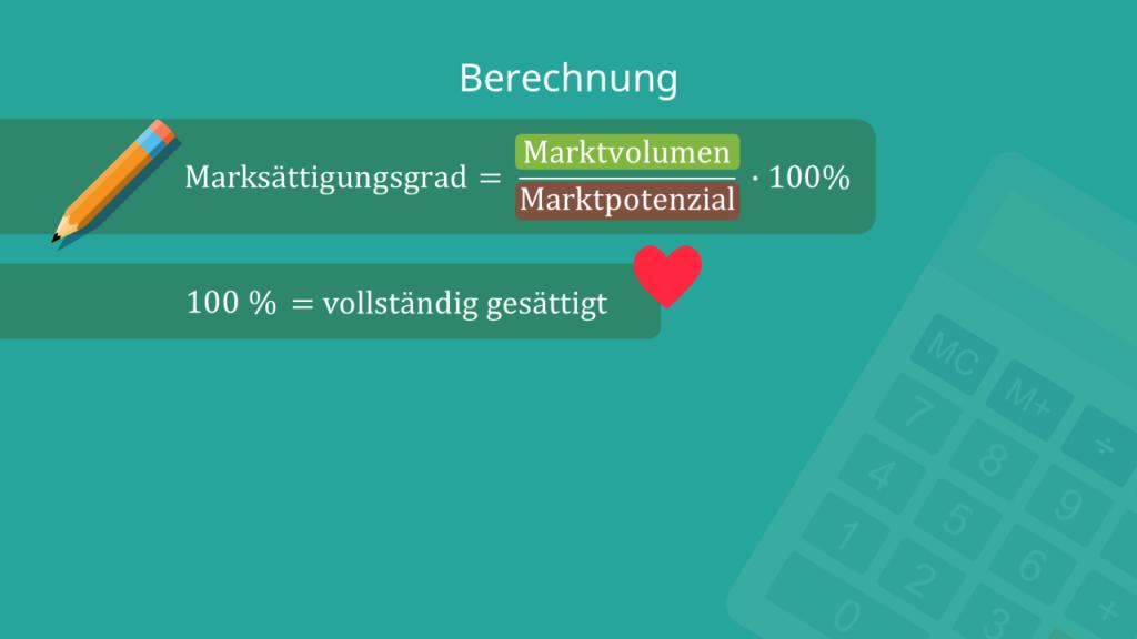 Marktsättigung, Formel, Marktsättigungsgrad, Marktvolumen