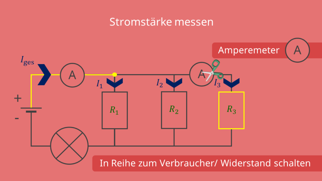 Stromstärke messen - Parallelschaltung
