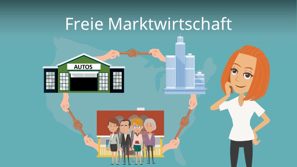 Zum Video: Freie Marktwirtschaft