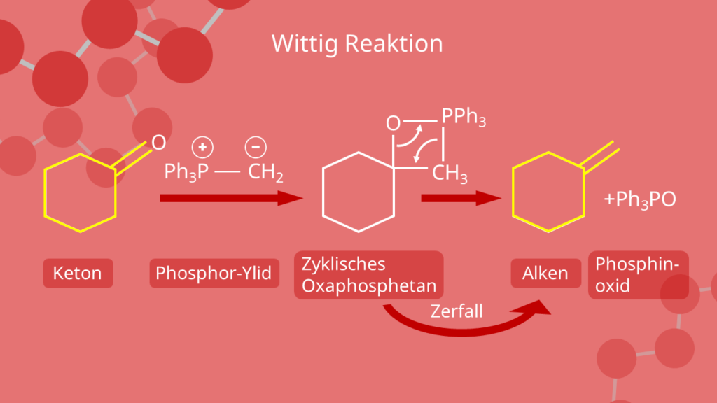 Wittig Reaktion Reaktionsgleichung