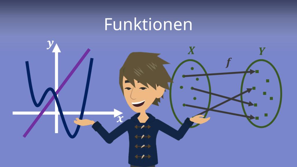 Funktionen, Funktionsarten, Funktionstypen, funktion, Arten von Funktionen