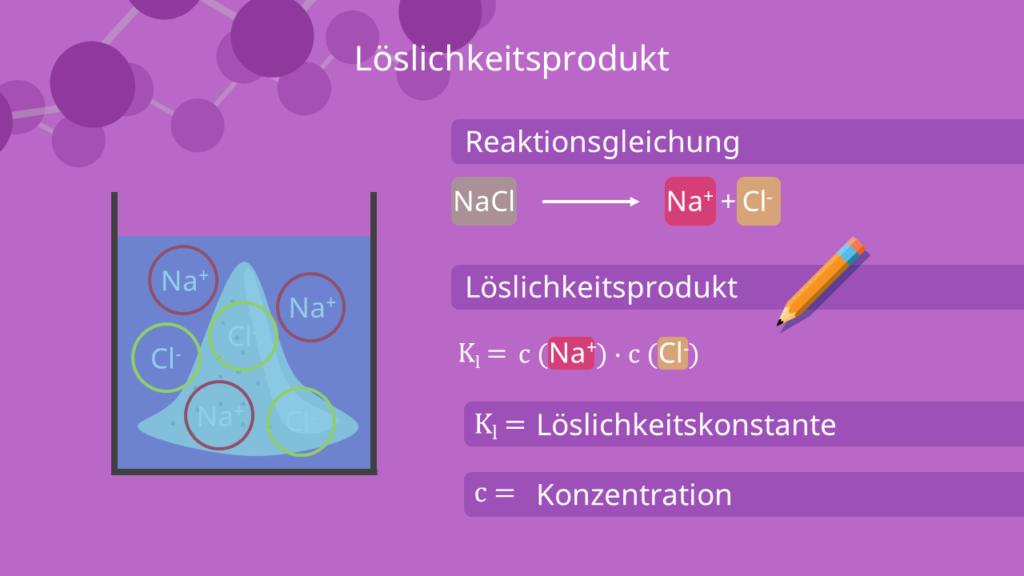 Löslichkeitsprodukt Beispiel - Salz in Wasser