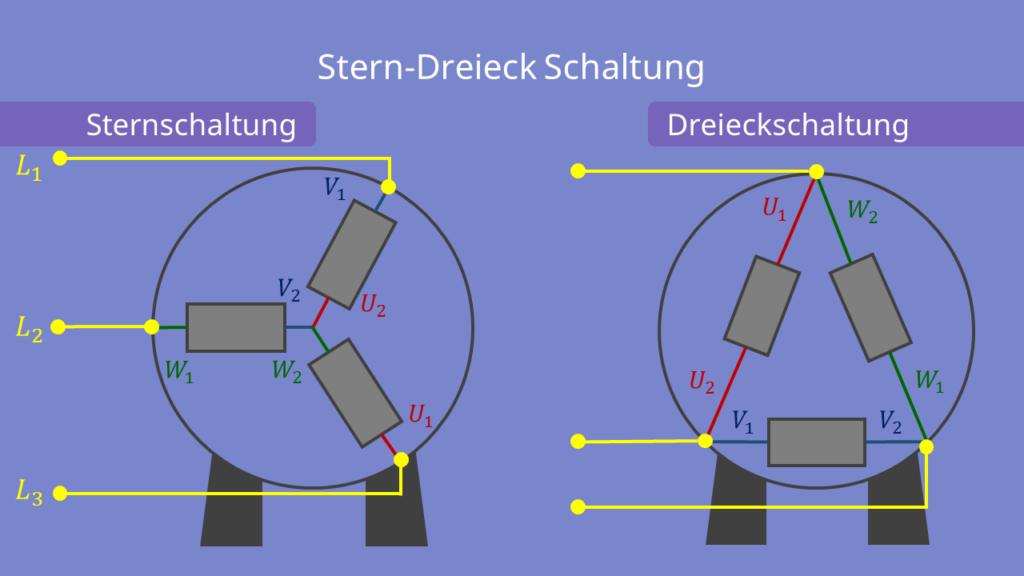 Sternschaltung und Dreieckschaltung - Aufbau