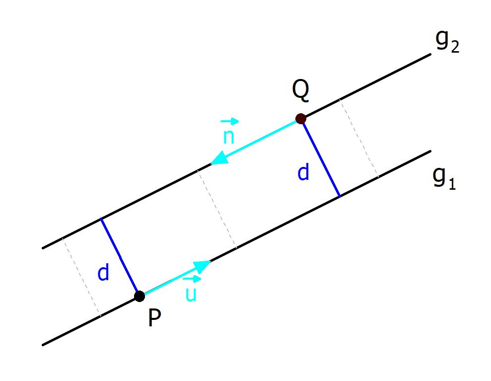 Abstand Gerade Gerade, Abstand parallele Geraden, parallele Geraden, Abstandsrechnung