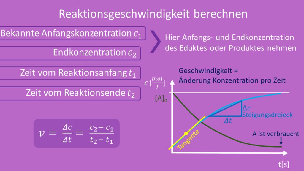 Reaktionsgeschwindigkeit, Reaktionsgeschwindigkeit berechnen, Reaktionsgeschwindigkeit Formel