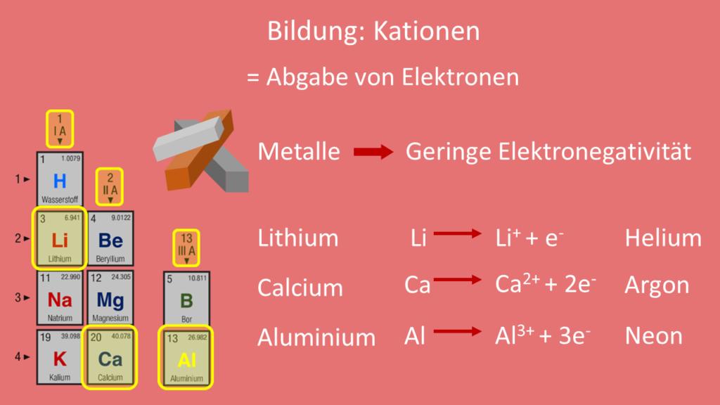 Ion, Ionen, Kation, Kationen, Bildung Kation, Bildung Kationen