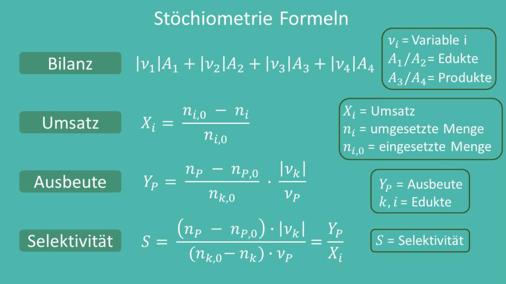Stöchiometrie Formeln, Bilanz, Umsatz, Ausbeute, Selektivität