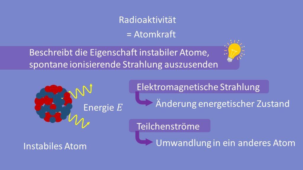 Radioaktivität, Atomkraft