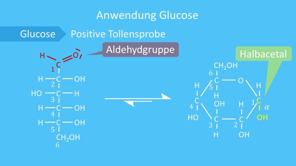 Glucose, Ringform, offenkettige Form, Aldehydgruppe. Halbacetal, Keto Enol Tautomerie