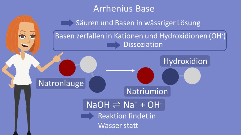 Arrhenius Base