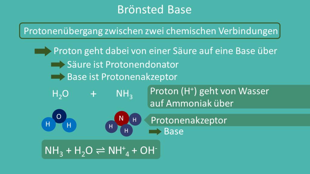 Brönsted Base