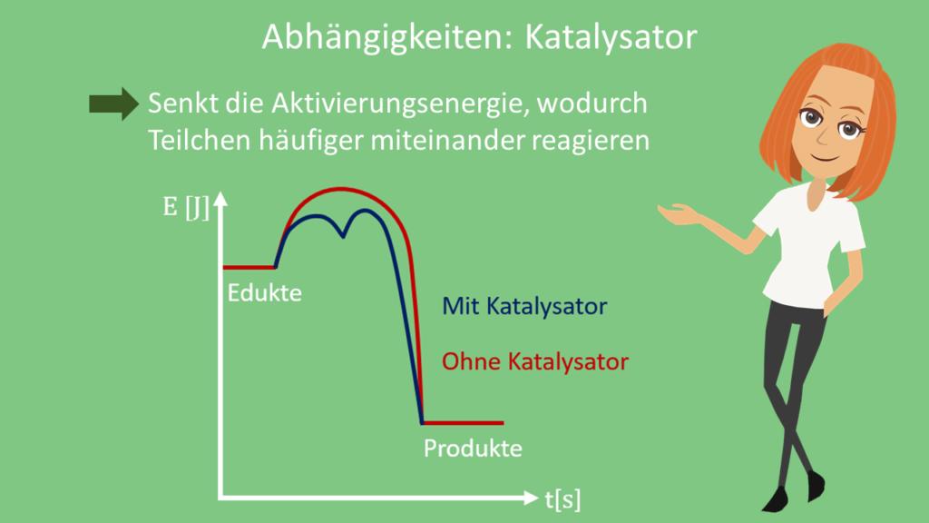 Reaktionsgeschwindigkeit Katalysator, Reaktionsgeschwindigkeit Abhängigkeiten