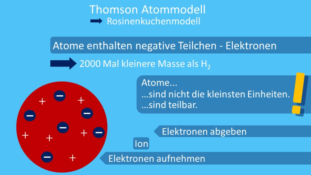 Thomson, Atommodell, Rosinenkuchenmodell