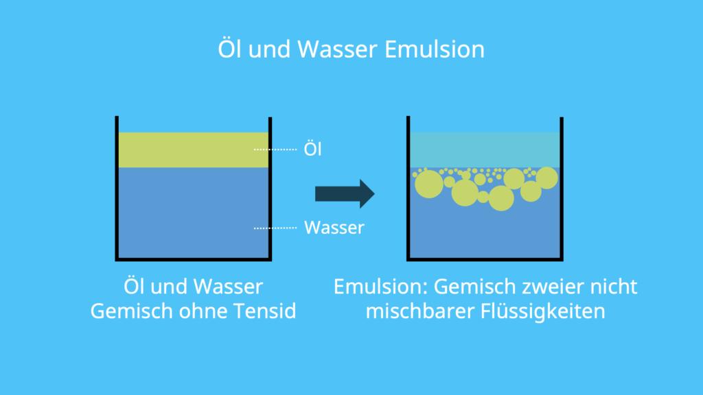 Emulsion, Wasser, Öl, Gemisch, nicht mischbare Flüssigkeiten, heterogen