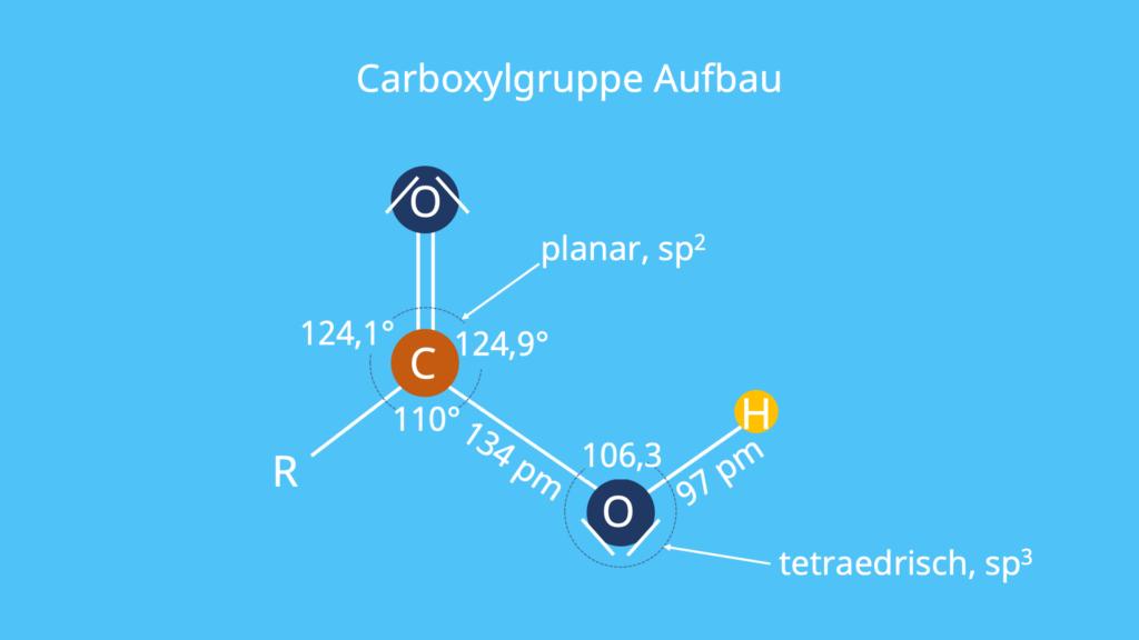 Carboxylgruppe, Aufbau, tetraedrisch, Planar, sp2, hybridisiert, Carboxygruppe