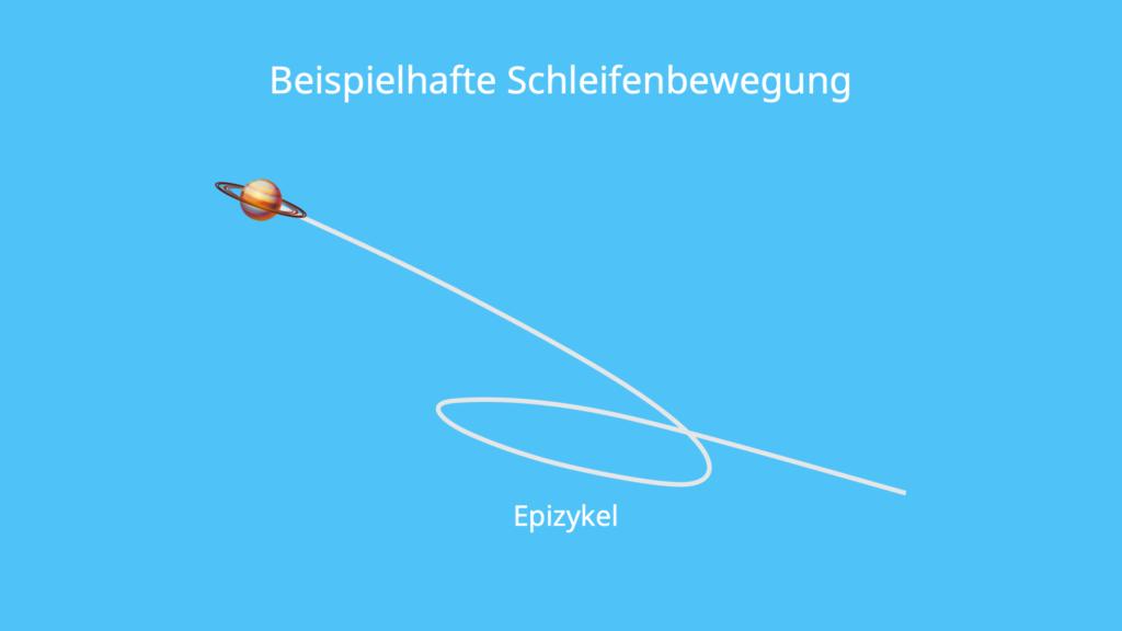 Schleifenbewegung, Planeten, Epizykel, Weltbild
