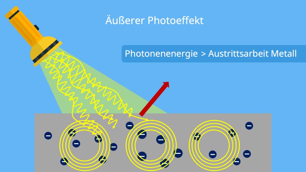 Photoeffekt, Austrittsarbeit, Photonenenergie, Kaskadeneffekt, Photovervielfachers , Elektron
