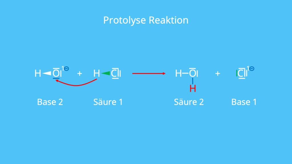 Protolyse, Reaktion, Säure, Base, Säurebase Reaktion, Protonenakzeptor, H2O, Protolysegleichgewicht