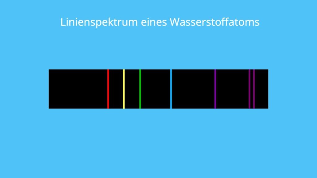 Linienspektrum, Wasserstoffatom, Spektren, Elemente, Intensität, Atome