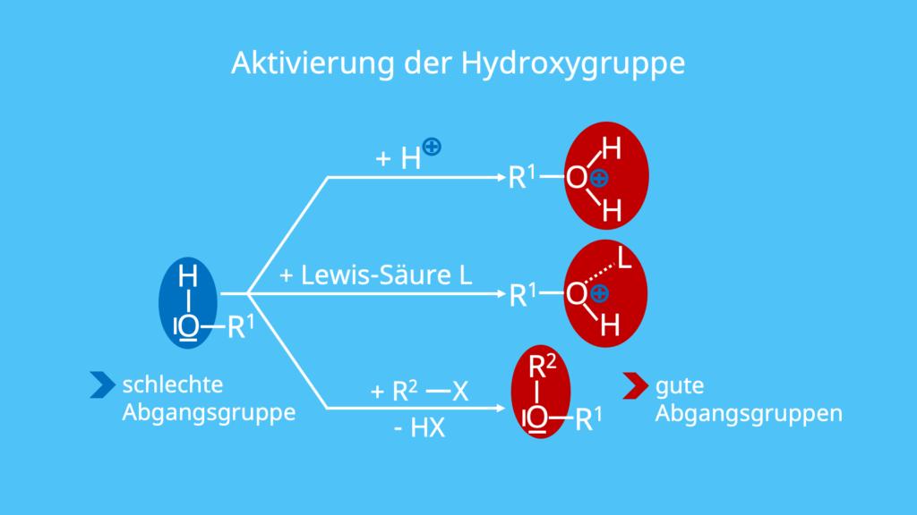 Aktivierung Hydroxygruppe, Alkohol, Alkohole, nucleophile Substitution