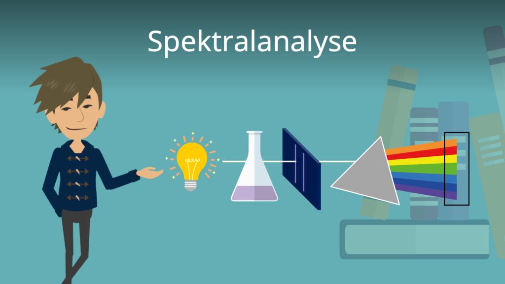 Zum Video: Spektralanalyse