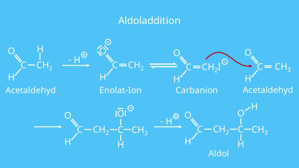 Aldol, Aldoladdition, Aldolreaktion, Aldehyd, Enolation