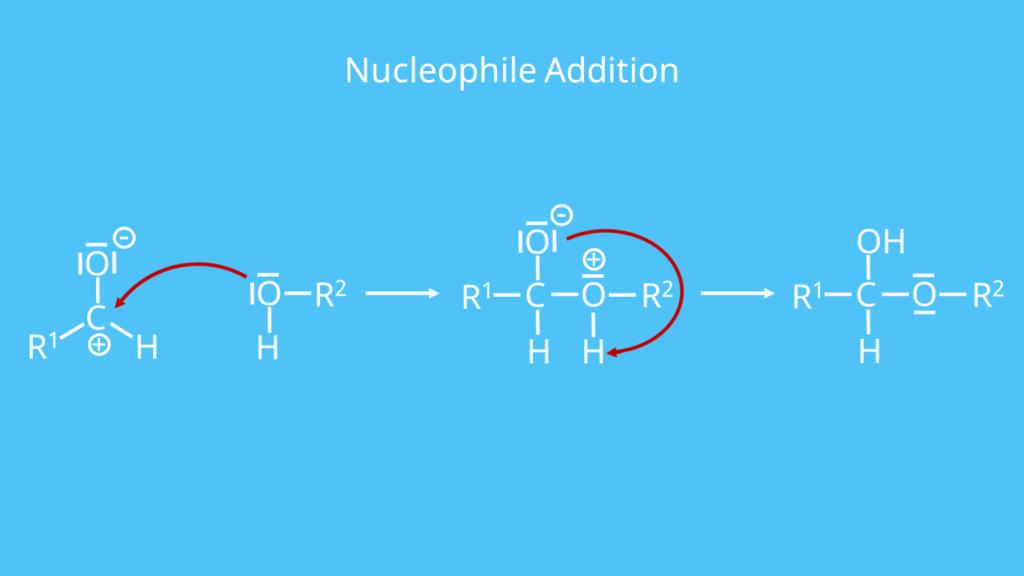 Aldehyd, nucleophile Addition, Mechanismus