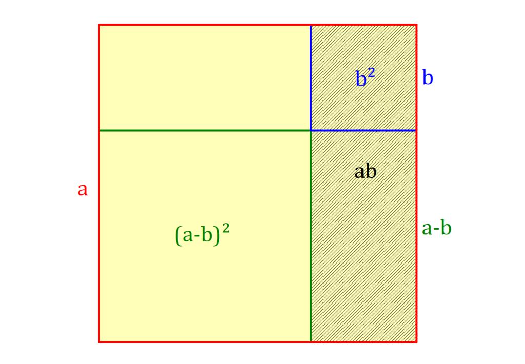 2. binomische Formel, zweite binomische Formel, binomische Formel, binomische Formeln