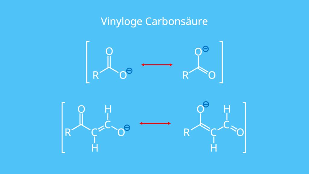 Vinylogie Prinzip, Carbonsäure, mesomerer Effekt, Doppelbindungen