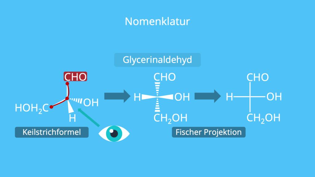 Nomenklatur, Fischer Projektion, Keilstrichformel, Glycerinaldehyd