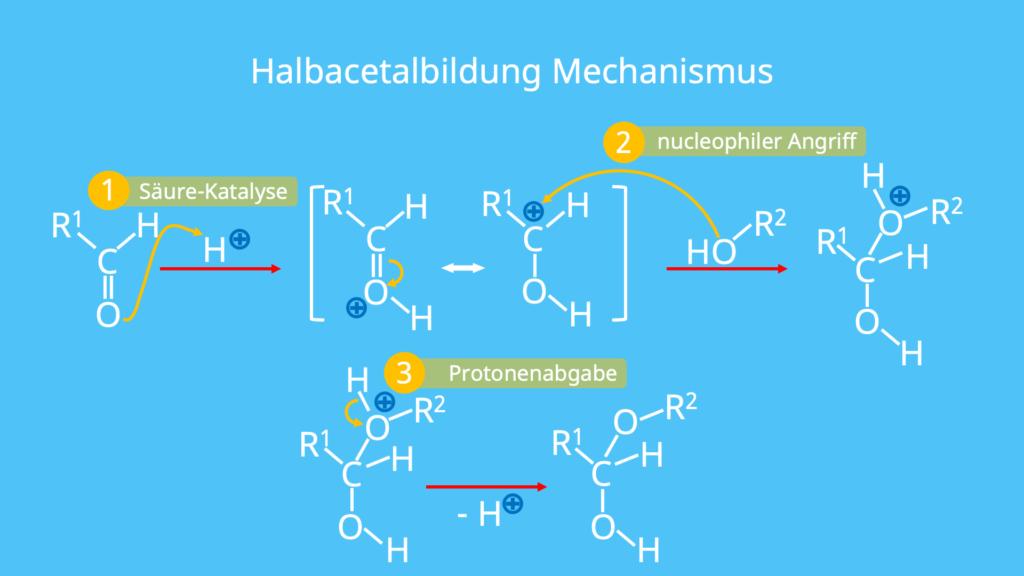 Halbacetalbildung, Bildung, Halbacetal, Aldehyd, Alkohol, Mechanismus