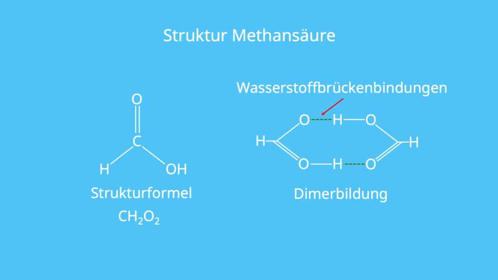 Ameisensäure Wasserstoffbrückenbindungen, Formiat, intermolekular, zwischenmolekular, Carboxylgruppe, Hydroxylgruppe, Carbonylgruppe