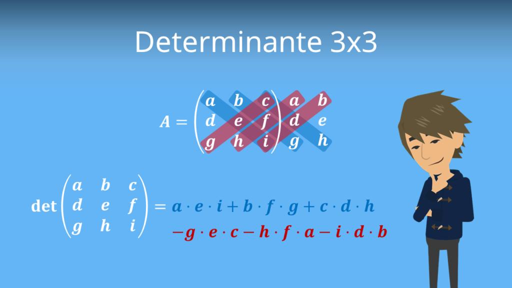 Zum Video: Determinante 3x3