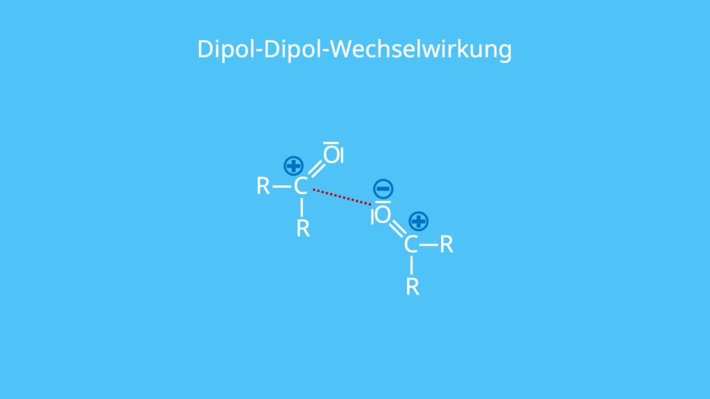 Dipol Dipol Wechselwirkung, zwischenmolekulare Kräfte, intermolekulare Kräfte, Carbonylgruppe