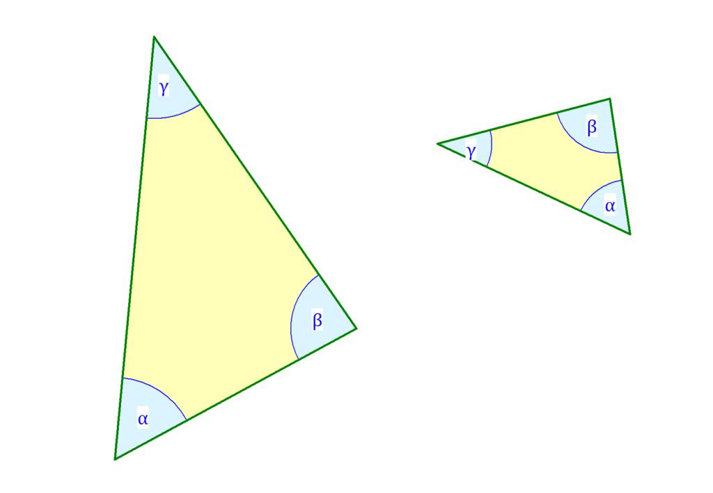 keine Kongruenz, ähnliche Dreiecke, WWW