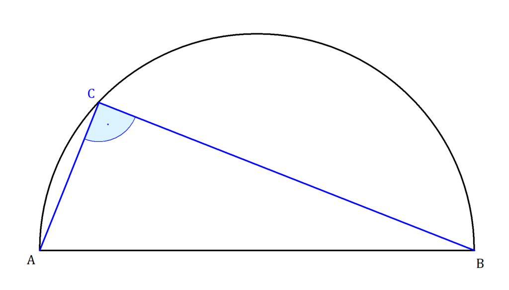 Satz des Thales, Thaleskreis, Dreieck im Kreis