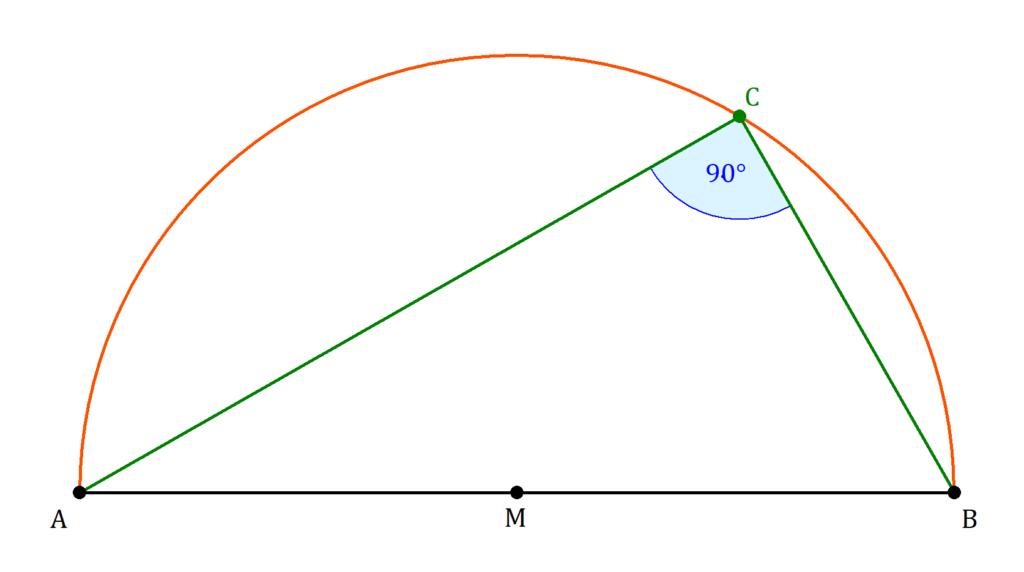 Thaleskreis, Satz des Thales konstruieren