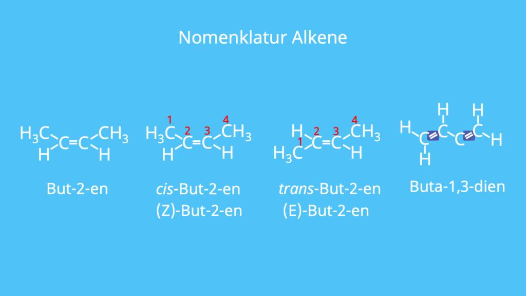 Nomenklatur, Alkene, But-2-en, cis-But-2-en, (Z)-But-2-en, trans-But-2-en, (E)-But-2-en, Buta-1,3-dien