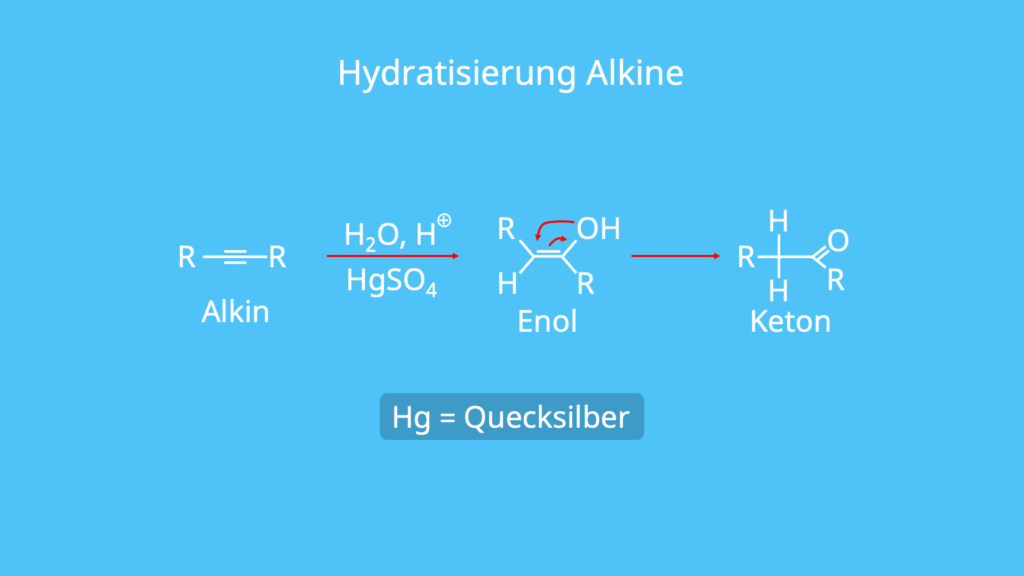 Hydratisierung, Quecksilber Katalyse, Alkin, Enol, Tautomerie, Keton