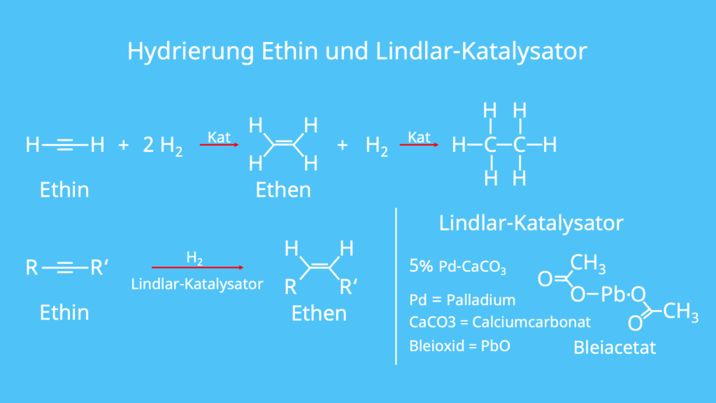 Hydrierung, Ethin, Lindlar-Katalysator, Alkine