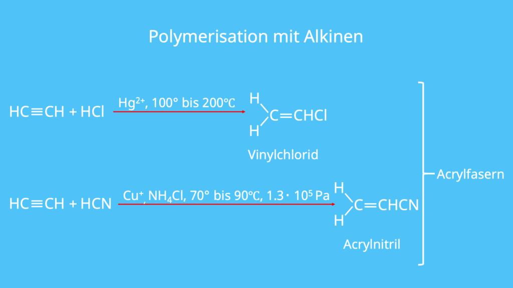 Alkine, Polymerisation, Monomer, Ethin, Polymere