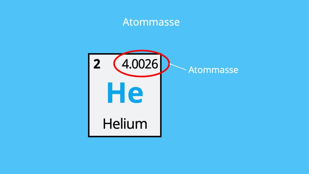 PSE, Atommasse Helium, Helium, Element, Elementsymbol, Edelgas