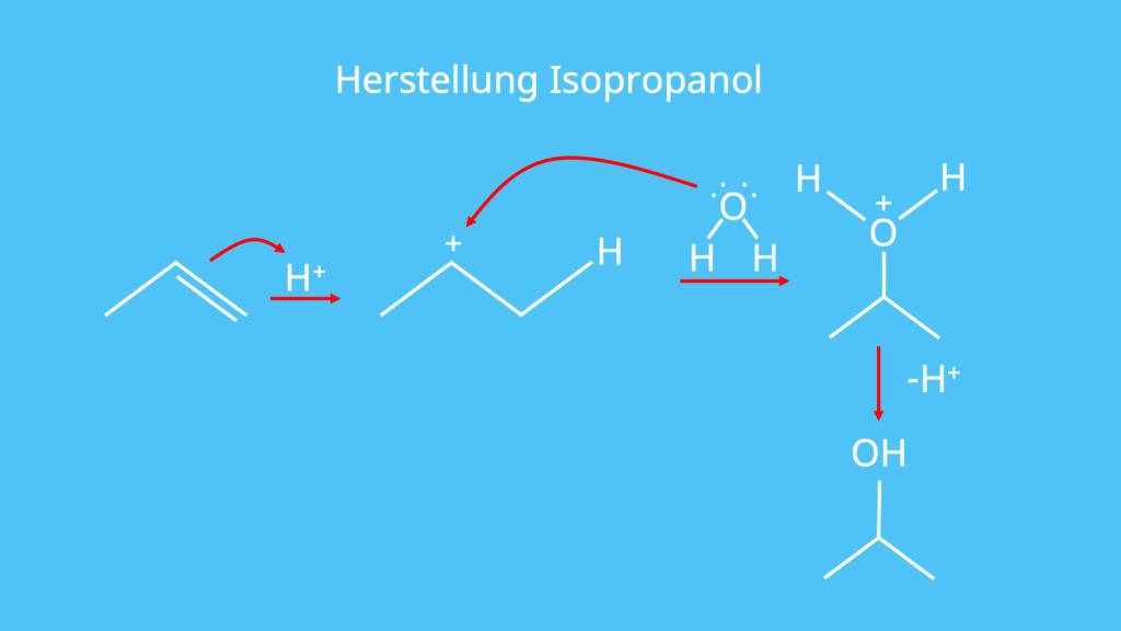 Isopropanol, Hydratisiert, Hydratisieren, Alken, Carbenium-Ion, Zwischenstufe, Alkohol, Desinfektionsmittel