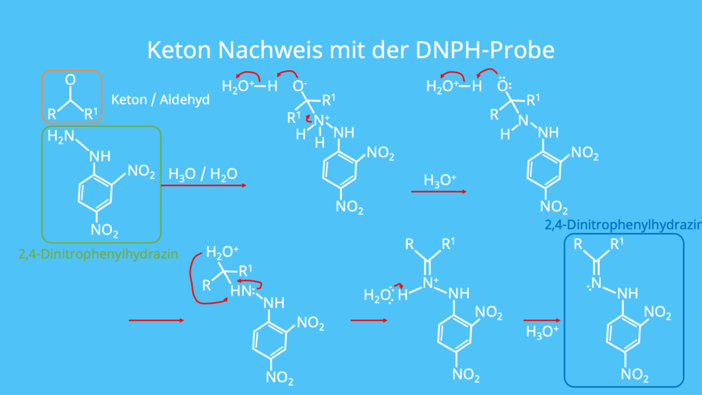 Keton Nachweis, Ketone, Nachweisreaktion, DNPH-Probe