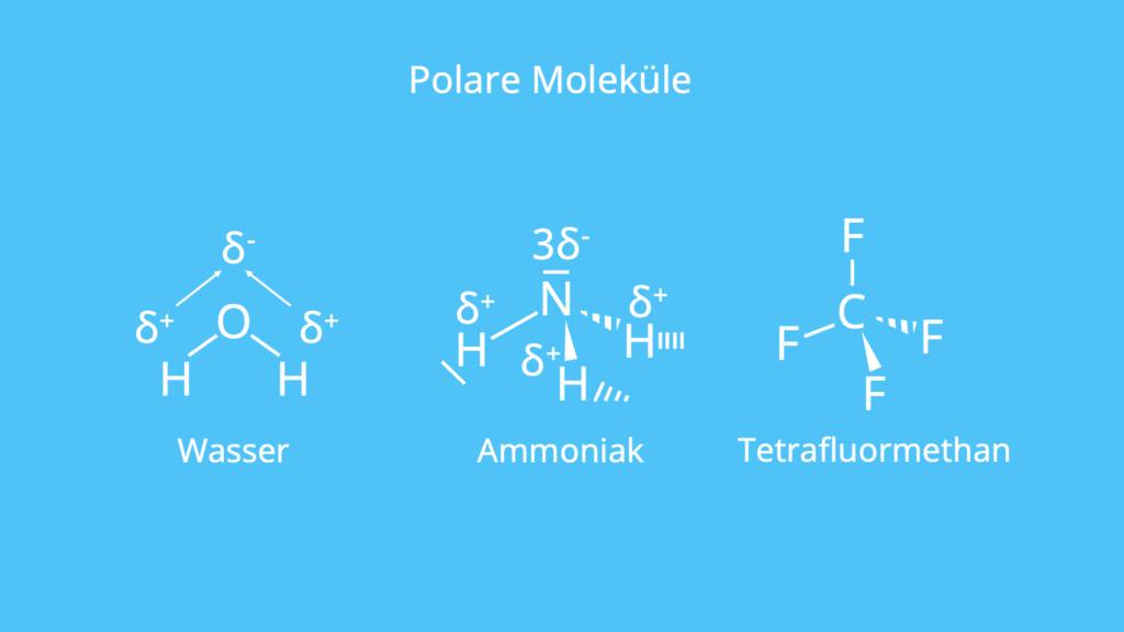Wasser, Ammoniak, Tetrafluormethan, polar, Molekül, Dipol