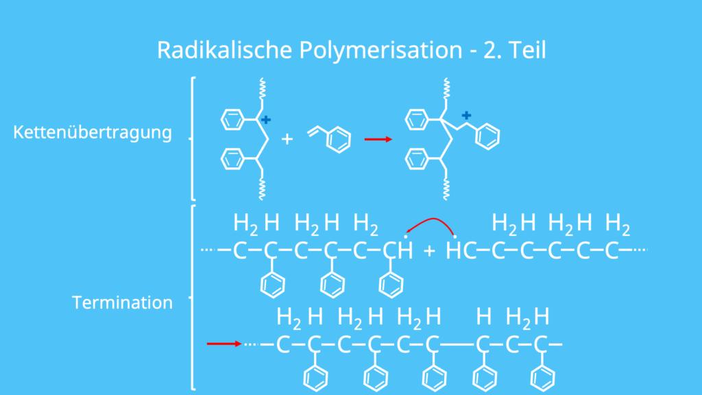 Polymerisation, radikalische Polymerisation, Styrol