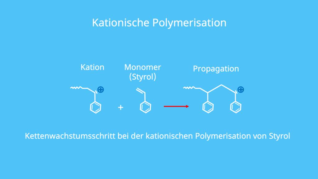 kationische, elektrophile Polymerisation, ionische Polymerisation, Styrol