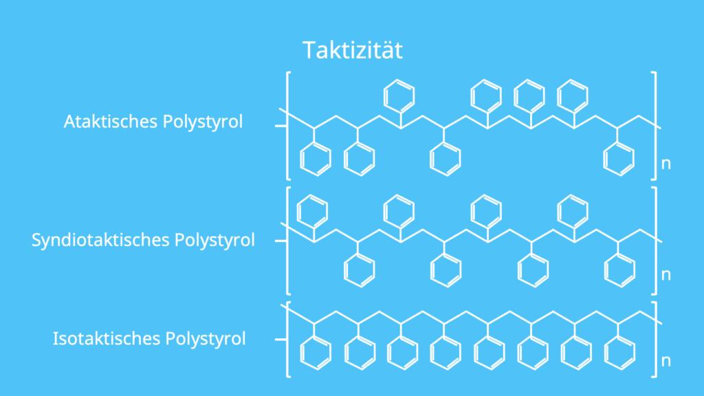Taktizität, ataktisch, syndiotaktisch, isotaktisch, Polystyrol, Styrol, Polymerisation, Ziegler-Natta-Polymerisation, Polyinsertion